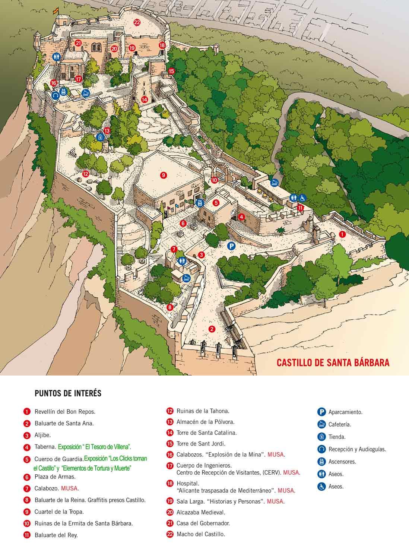 mapa del castillo de Santa Barbara en Alicante